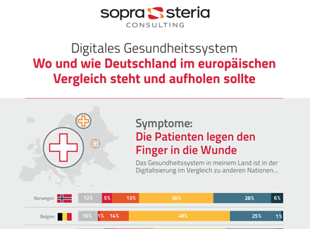 Infografik European Study on the Digitalisation of the Healthcare Pathways I