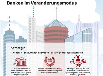 Infografik BK Banking 2018 440x325