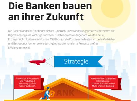 Infografik Branchenkompass Banking 440x325