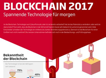 Infografik MK Blockchain 440x325