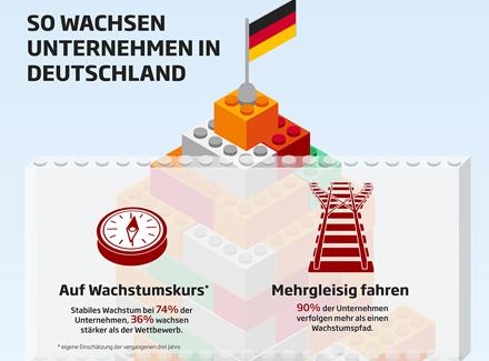 Infografik MK flexibel wachsen440x325