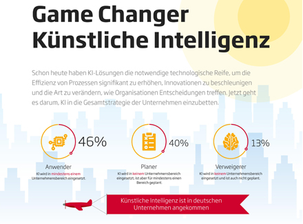 Infografik MK Künstliche Intelligenz 440x325