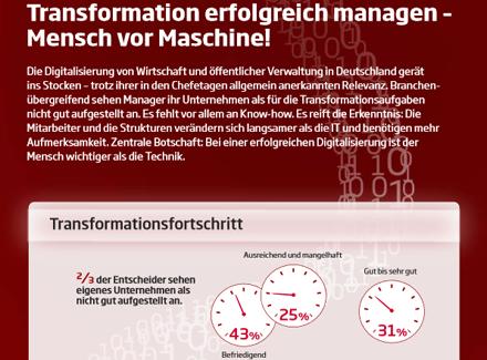 Infografik MK Transformation erfolgreich managen