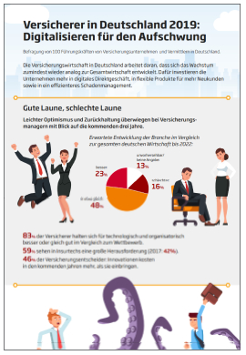 Download zur Infografik Branchenkompass Insurance 2019