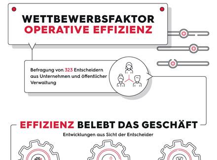 Infografik - MK Operative Effizienz 440x325