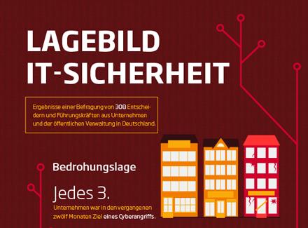 Sopra_Infografik MK Unternehmen schuetzen 440x325l