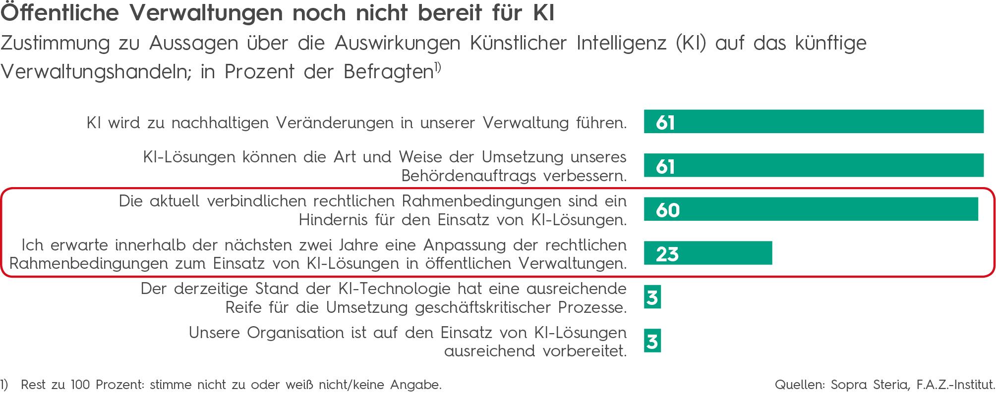 BK Public Sector Auswirkungen Künstliche Intelligenz